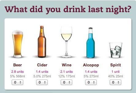 Количество единиц алкоголя различных напитков