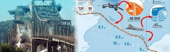 Как предотвратить теракты в Крыму?