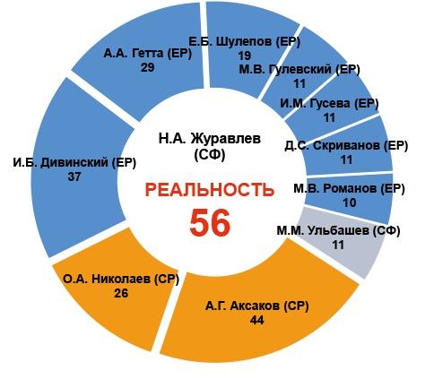 Крепкие связи – Председатели Госдумы и Совета Федерации