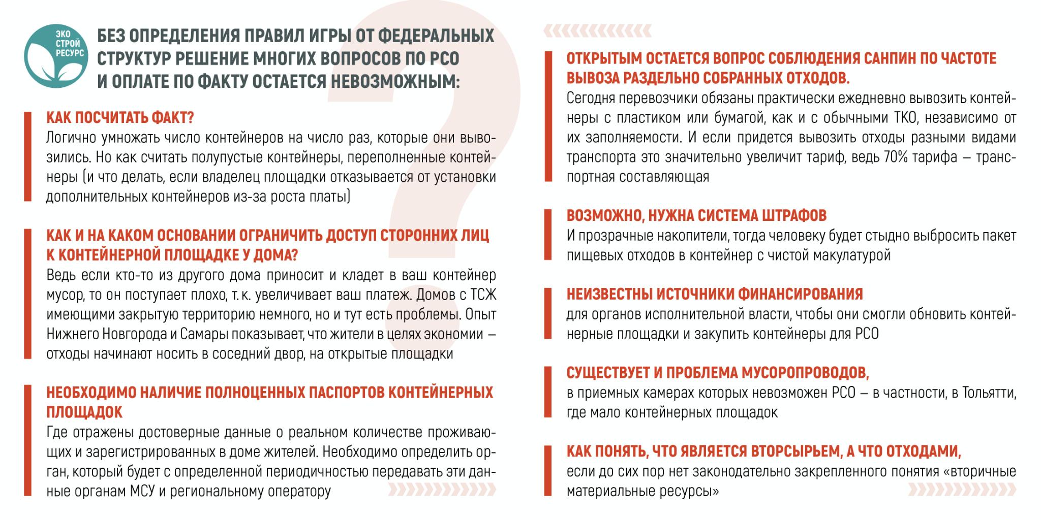 Самарское ТСЖ Московское шоссе 298а в 4 раза сократило плату за отходы, подбрасывая мусор к соседнему дому